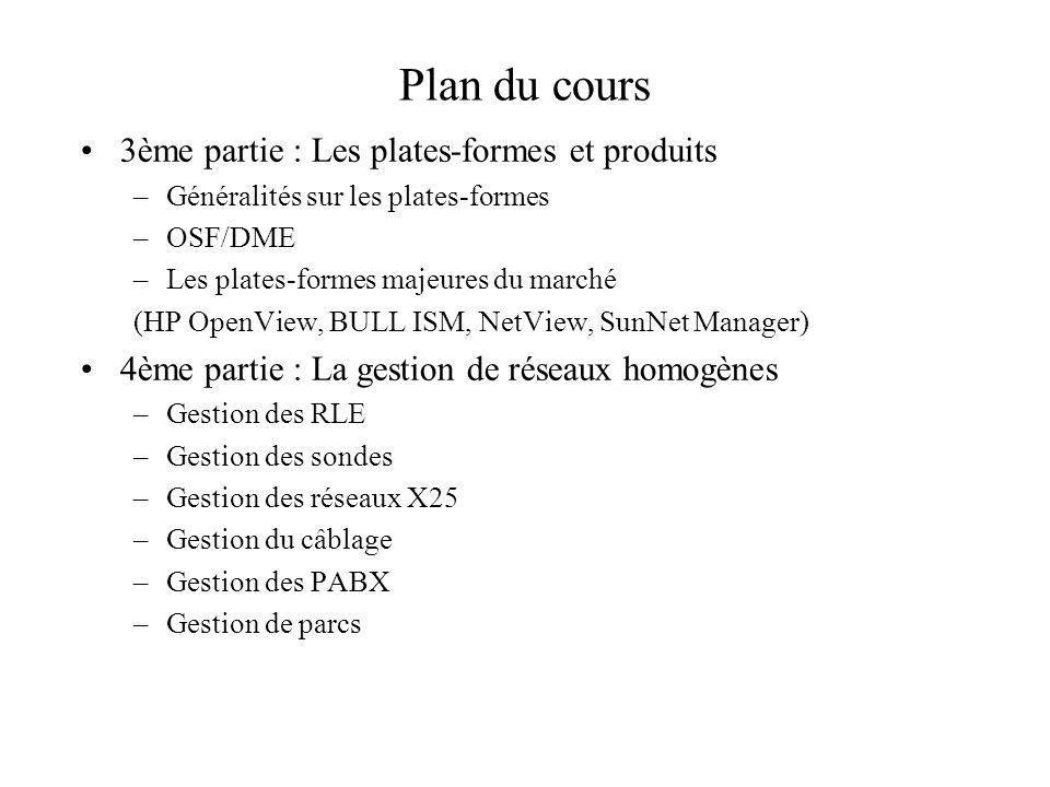 Plan du cours 3ème partie : Les plates-formes et produits –Généralités sur les plates-formes –OSF/DME –Les plates-formes majeures du marché (HP OpenVi