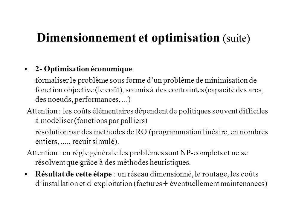 Dimensionnement et optimisation (suite) 2- Optimisation économique formaliser le problème sous forme dun problème de minimisation de fonction objectiv