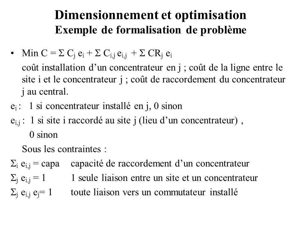 Dimensionnement et optimisation Exemple de formalisation de problème Min C = C j e i + C i,j e i,j + CR j e i coût installation dun concentrateur en j