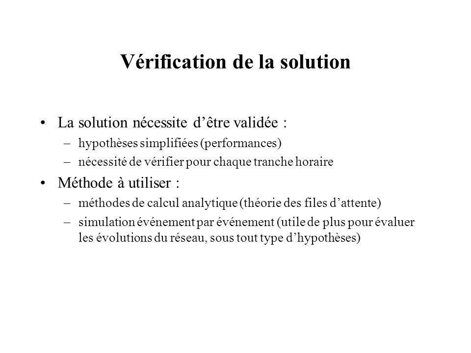 Vérification de la solution La solution nécessite dêtre validée : –hypothèses simplifiées (performances) –nécessité de vérifier pour chaque tranche ho
