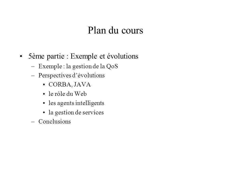 Plan du cours 5ème partie : Exemple et évolutions –Exemple : la gestion de la QoS –Perspectives dévolutions CORBA, JAVA le rôle du Web les agents inte