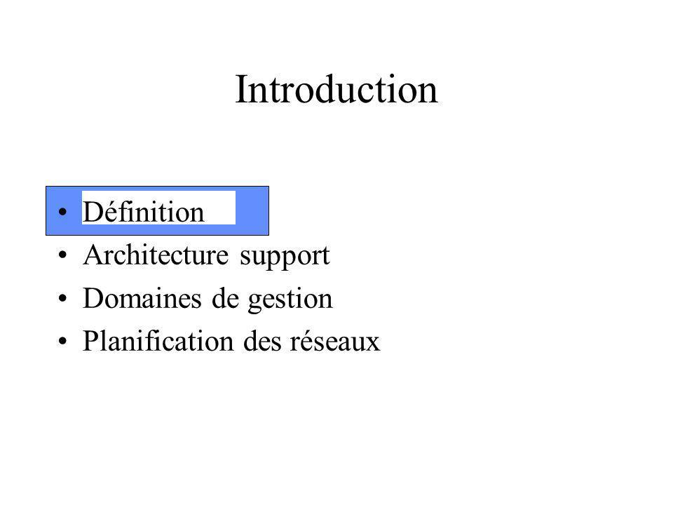Gestion de la configuration Gestion de la base d information réseau (MIB) –Inventaire des éléments de réseau –Gestion des noms des éléments gérés –Ajout, retrait, modification d éléments de réseau –Initialisation et modification de paramètres, d états –Modification, création, suppression des relations entre éléments gérés Visualisation du réseau –Visualisation globale –Zooms géographiques –Visualisation de sous-réseaux –Affichage à la demande des caractéristiques des éléments gérés