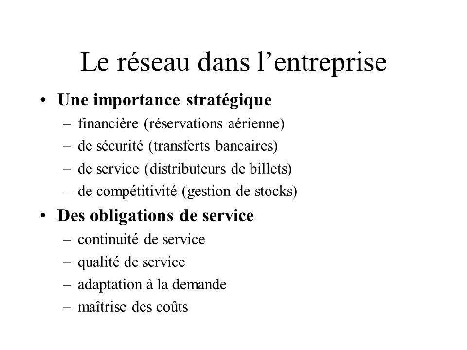 Le réseau dans lentreprise Une importance stratégique –financière (réservations aérienne) –de sécurité (transferts bancaires) –de service (distributeu