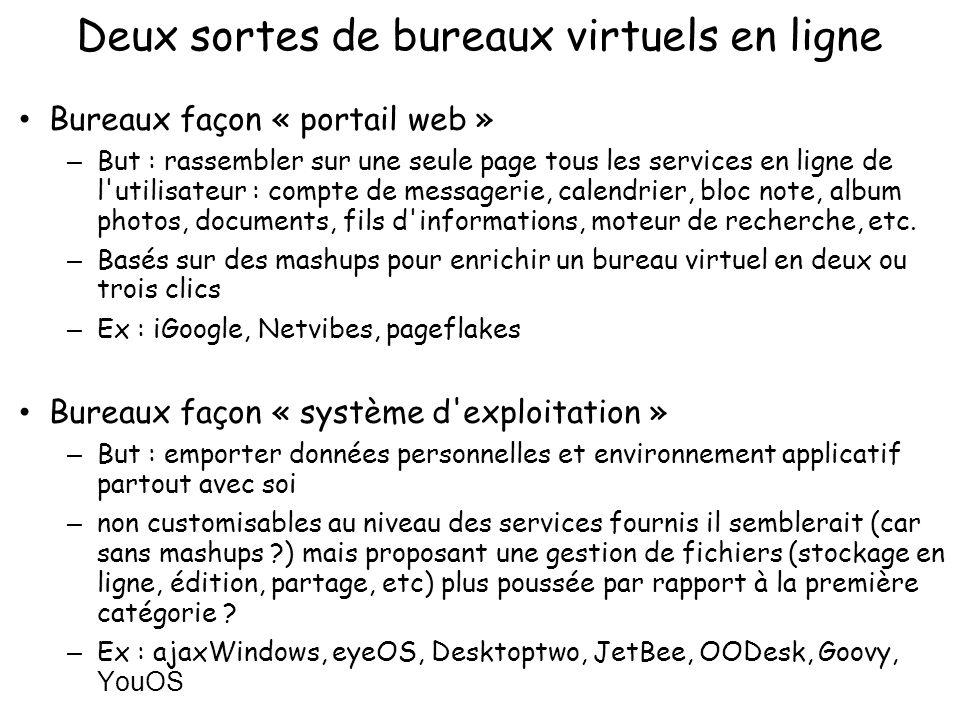 Deux sortes de bureaux virtuels en ligne Bureaux façon « portail web » – But : rassembler sur une seule page tous les services en ligne de l'utilisate