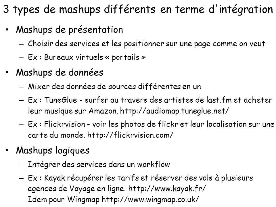 3 types de mashups différents en terme d'intégration Mashups de présentation – Choisir des services et les positionner sur une page comme on veut – Ex