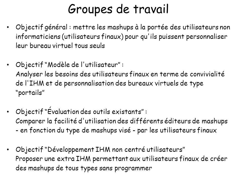 Groupes de travail Objectif général : mettre les mashups à la portée des utilisateurs non informaticiens (utilisateurs finaux) pour qu'ils puissent pe