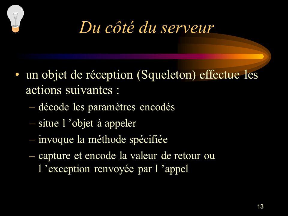 13 Du côté du serveur un objet de réception (Squeleton) effectue les actions suivantes : –décode les paramètres encodés –situe l objet à appeler –invo