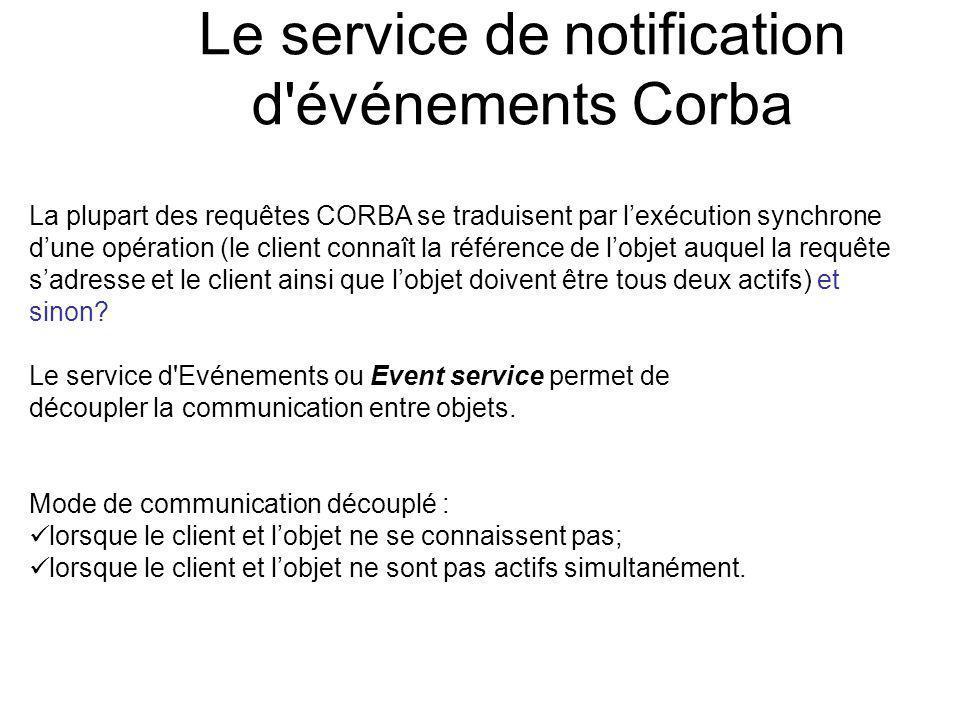 Le service de notification d'événements Corba La plupart des requêtes CORBA se traduisent par lexécution synchrone dune opération (le client connaît l