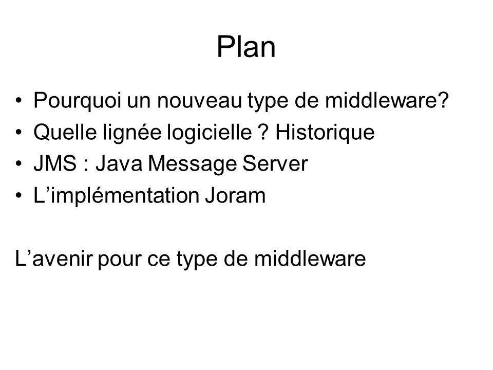 Plan Pourquoi un nouveau type de middleware? Quelle lignée logicielle ? Historique JMS : Java Message Server Limplémentation Joram Lavenir pour ce typ