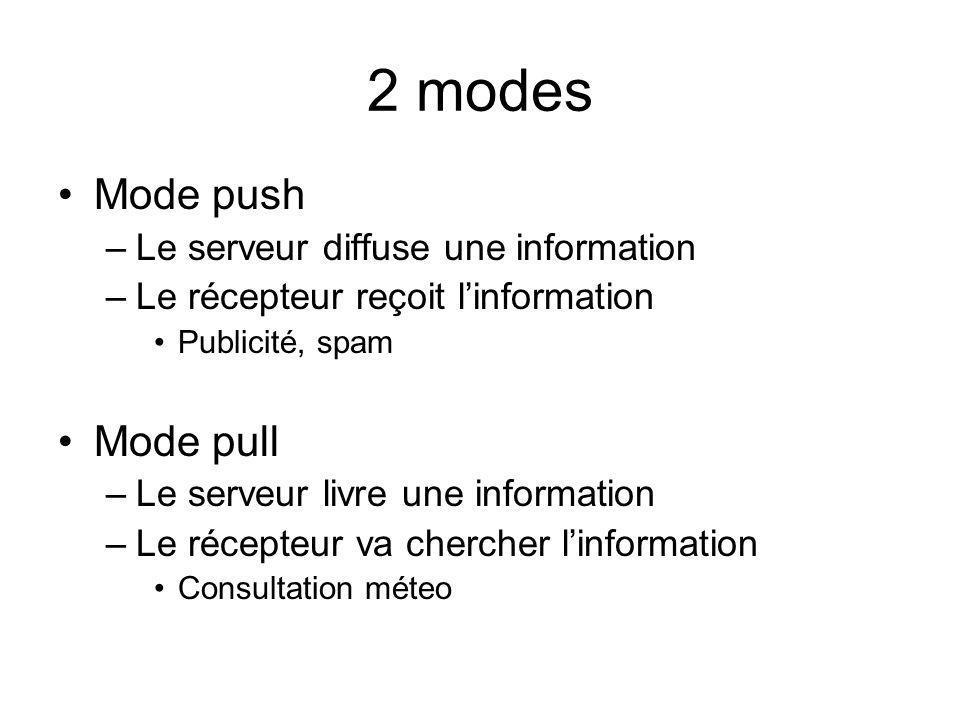 2 modes Mode push –Le serveur diffuse une information –Le récepteur reçoit linformation Publicité, spam Mode pull –Le serveur livre une information –L