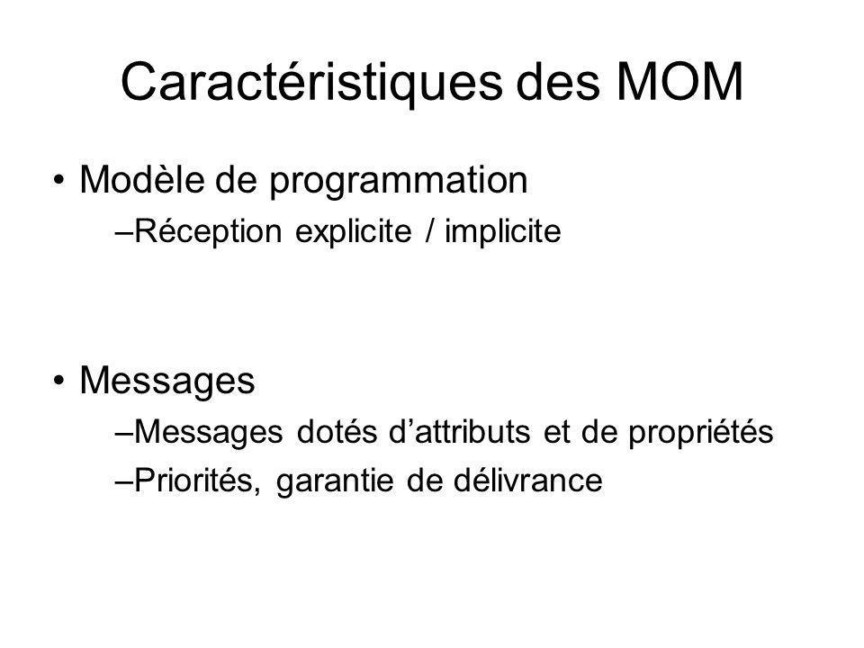 Caractéristiques des MOM Modèle de programmation –Réception explicite / implicite Messages –Messages dotés dattributs et de propriétés –Priorités, gar