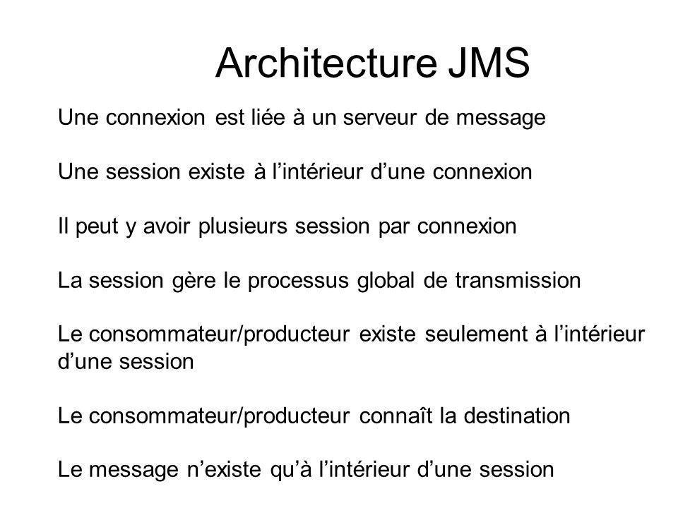 Architecture JMS Une connexion est liée à un serveur de message Une session existe à lintérieur dune connexion Il peut y avoir plusieurs session par c