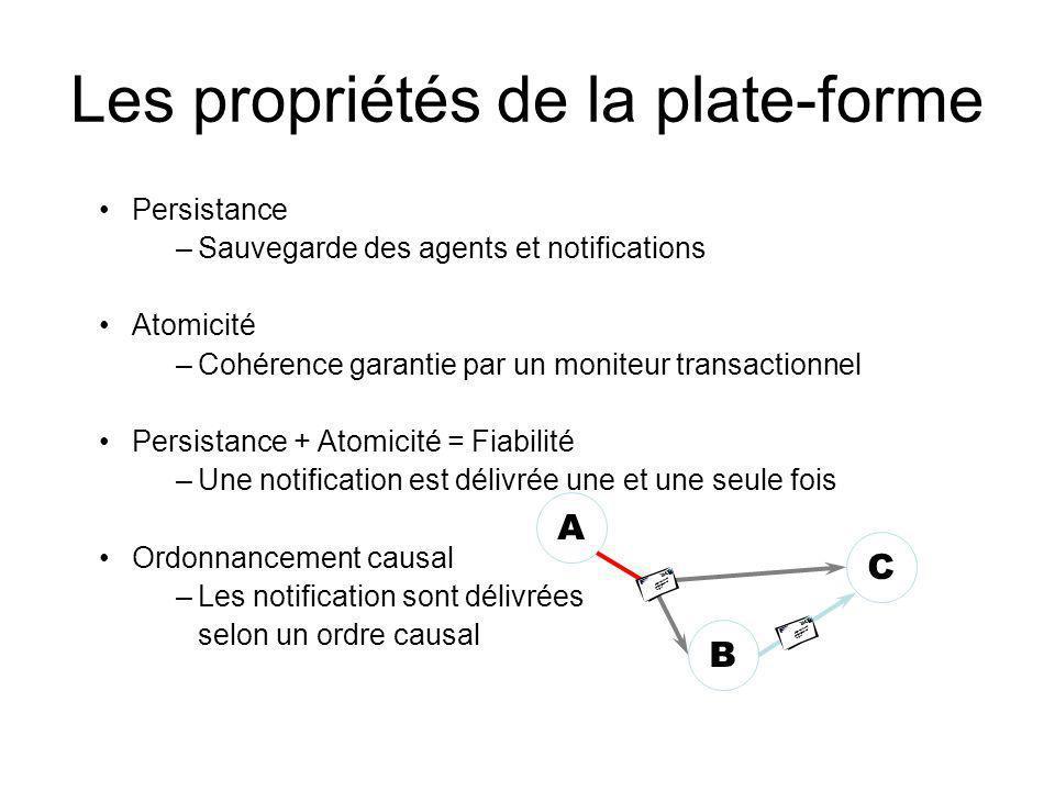 Les propriétés de la plate-forme Persistance –Sauvegarde des agents et notifications Atomicité –Cohérence garantie par un moniteur transactionnel Pers