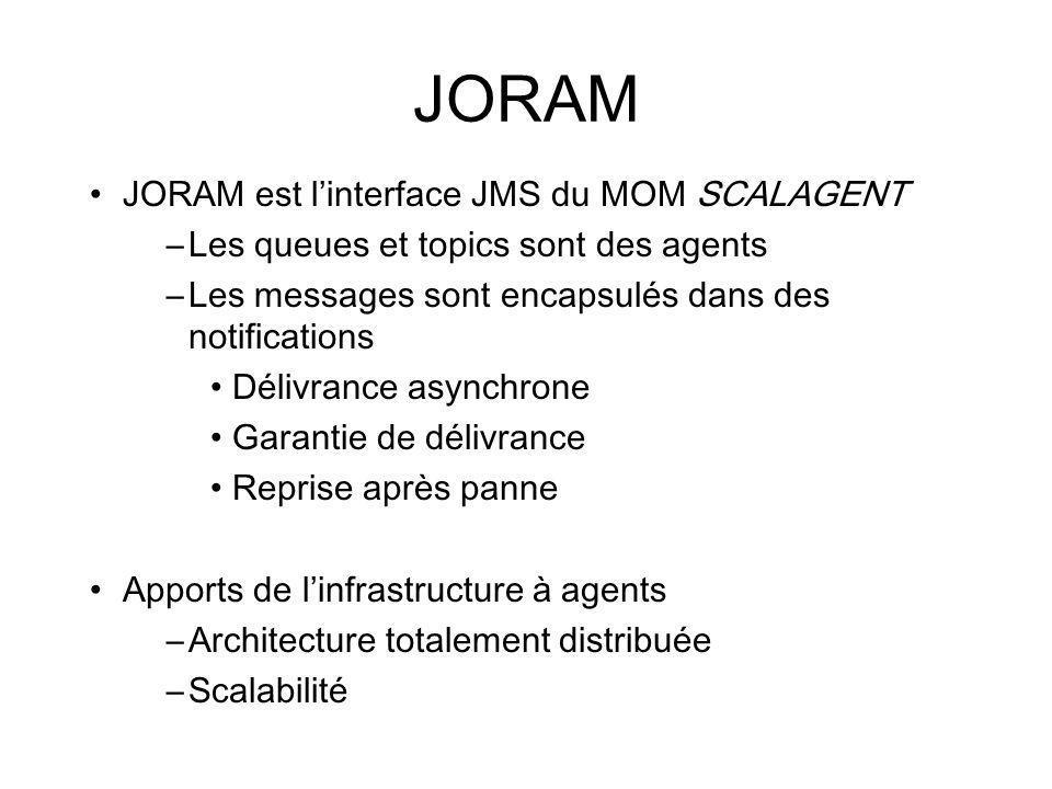 JORAM JORAM est linterface JMS du MOM SCALAGENT –Les queues et topics sont des agents –Les messages sont encapsulés dans des notifications Délivrance