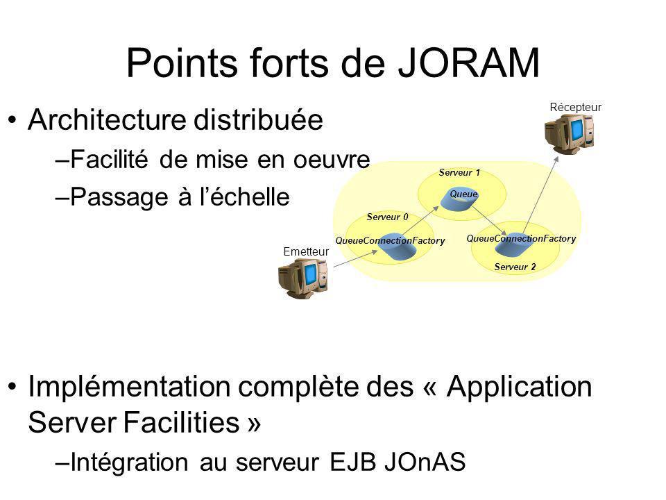 Points forts de JORAM Architecture distribuée –Facilité de mise en oeuvre –Passage à léchelle Implémentation complète des « Application Server Facilit