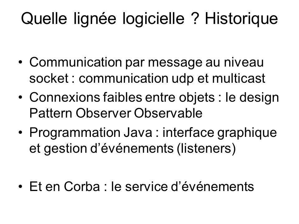 Quelle lignée logicielle ? Historique Communication par message au niveau socket : communication udp et multicast Connexions faibles entre objets : le