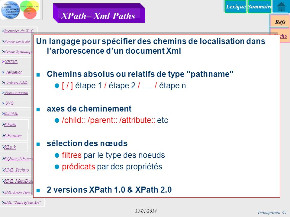 Lexique Réfs Techs Sommaire Exemples du W3C Norme Lexicale Norme Syntaxique XHTML XHTML Namespaces SVG SVG MathML XML MetaData XML Know Hows XML State of the Art XPath XPointer XLink XQueryXForms XML Techno l Univers XML Validation Validation Transparent 41 13/01/2014 XPath– Xml Paths Un langage pour spécifier des chemins de localisation dans larborescence dun document Xml n Chemins absolus ou relatifs de type pathname [ / ] étape 1 / étape 2 / ….
