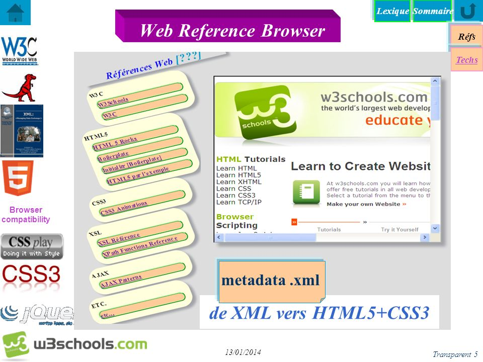 SommaireLexique Browser compatibility Réfs Techs Transparent 5 13/01/2014 Web Reference Browser de XML vers HTML5+CSS3 metadata.xml