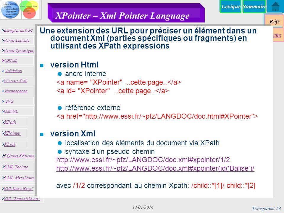Lexique Réfs Techs Sommaire Exemples du W3C Norme Lexicale Norme Syntaxique XHTML XHTML Namespaces SVG SVG MathML XML MetaData XML Know Hows