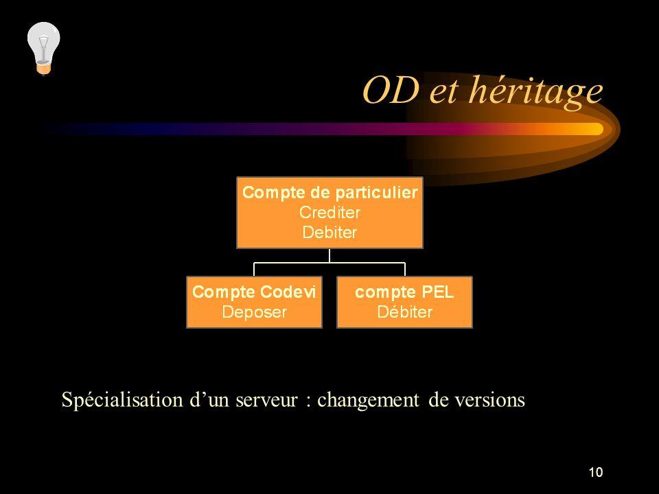 10 OD et héritage Spécialisation dun serveur : changement de versions
