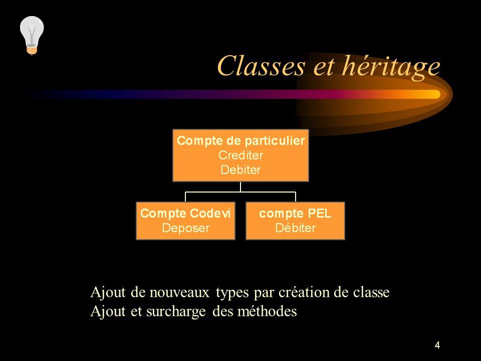 4 Classes et héritage Ajout de nouveaux types par création de classe Ajout et surcharge des méthodes