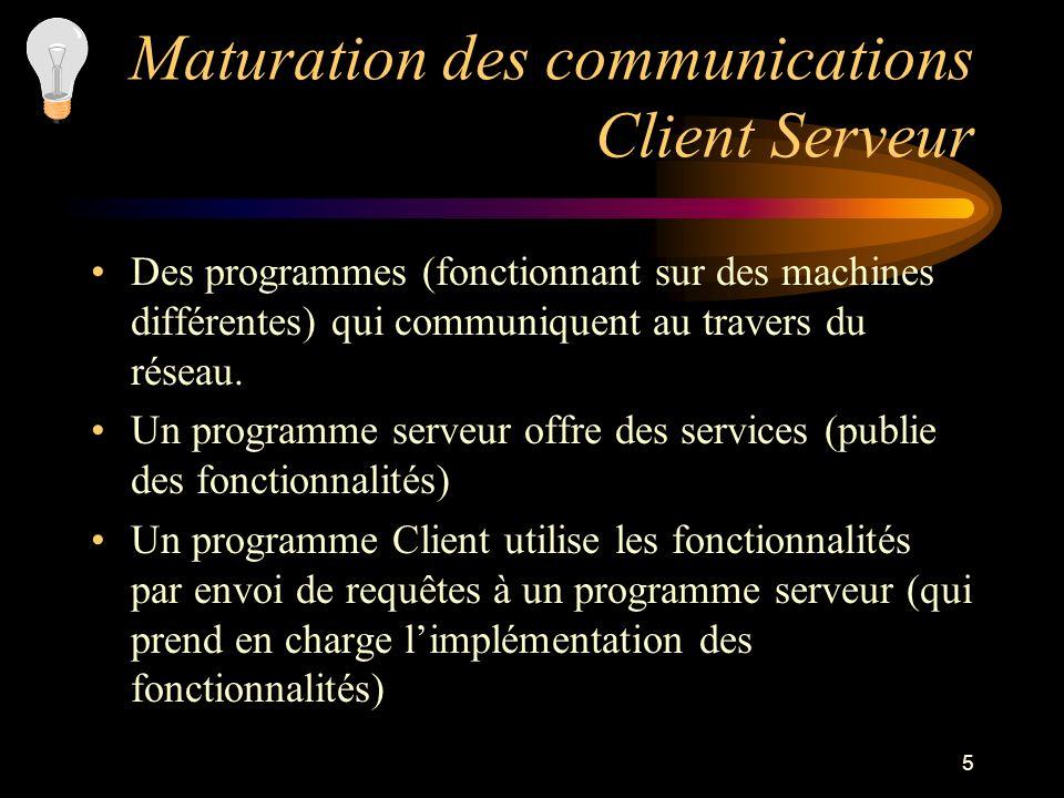 5 Maturation des communications Client Serveur Des programmes (fonctionnant sur des machines différentes) qui communiquent au travers du réseau. Un pr