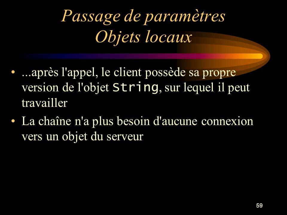 59 Passage de paramètres Objets locaux...après l'appel, le client possède sa propre version de l'objet String, sur lequel il peut travailler La chaîne