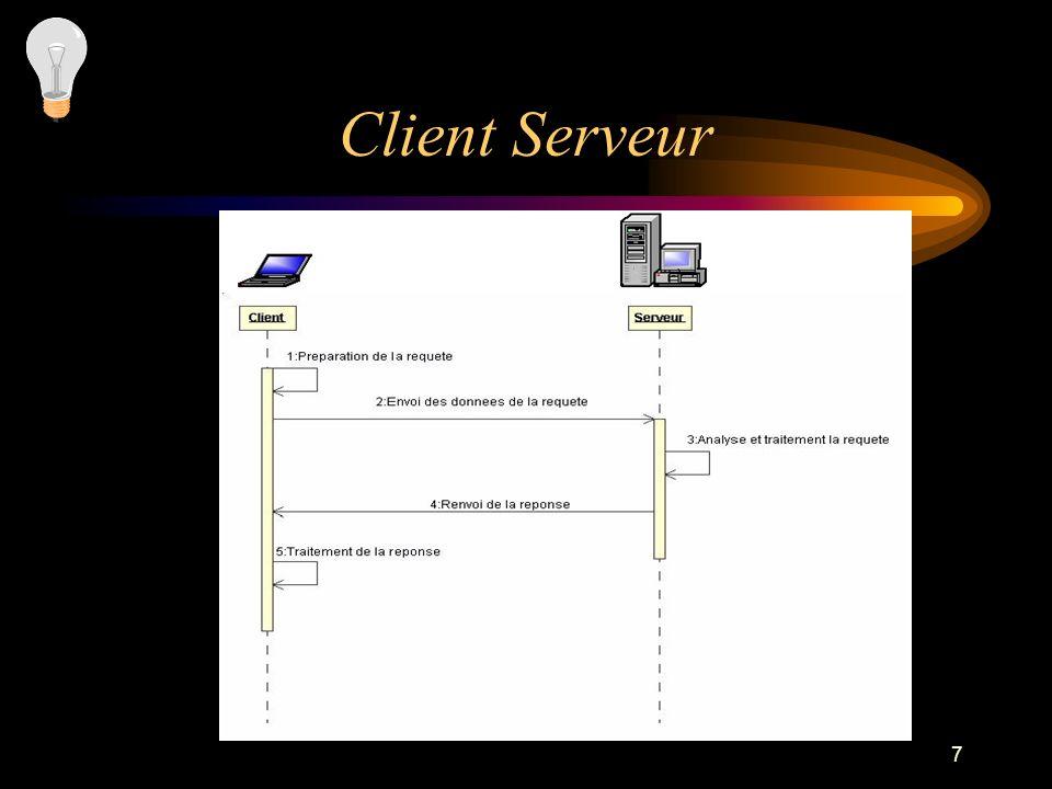 58 Passage de paramètres Objets locaux Exemple de passage local, le programme HelloWorld renvoie un objet String La chaîne est créée sur le serveur et doit être amenée chez le client comme valeur de retour String n implémente pas Remote Le client ne peut pas recevoir de stub Il doit se contenter d une copie de la chaîne
