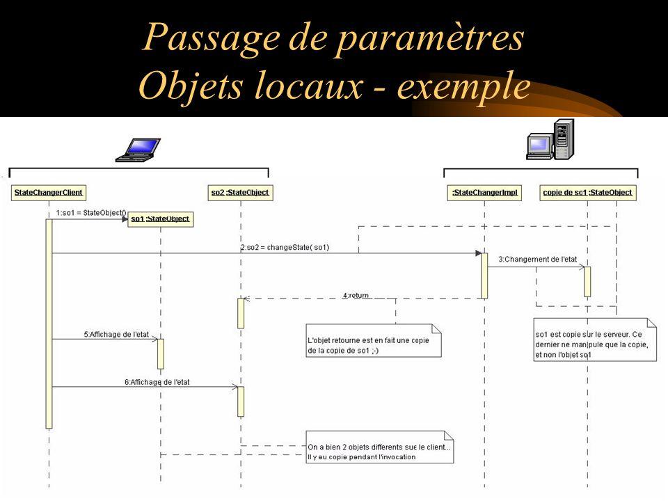 71 Passage de paramètres Objets locaux - exemple