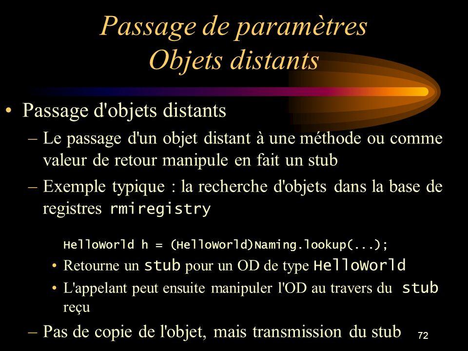 72 Passage de paramètres Objets distants Passage d'objets distants –Le passage d'un objet distant à une méthode ou comme valeur de retour manipule en