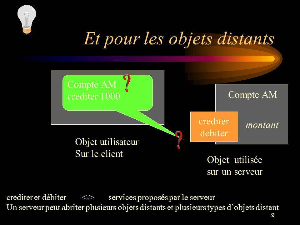 60 Passage de paramètres Objets locaux Un objet non distant doit être transporté d une JVM à une autre : L objet est copié La copie de l objet est envoyée au travers d une connexion réseau => Très différent d un passage de paramètres en local !!.