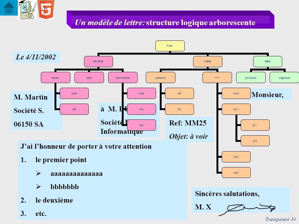 Transparent 35 13/01/2014 Un modèle de lettre: une structure logique générique .