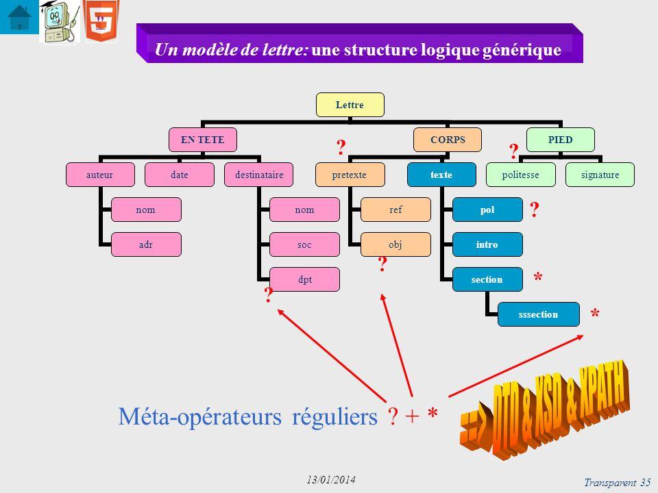 Transparent 36 13/01/2014 Lettre: structure arborescente de format ( layout ) M.