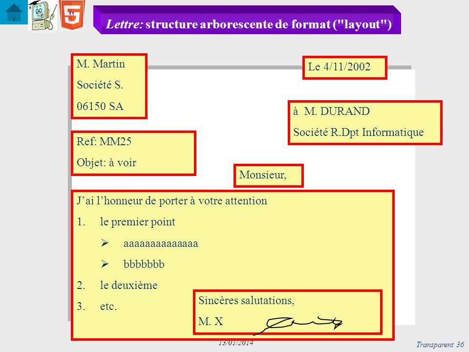 Transparent 37 13/01/2014 Lettre: une structure générique de format («layout») Expéditeur Société S.