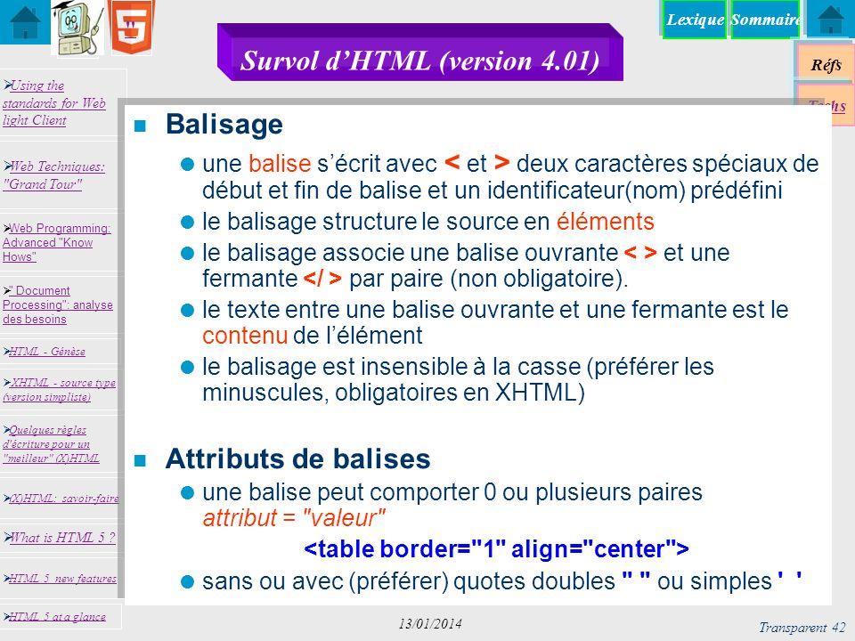 Transparent 43 13/01/2014 Titre de la page dans le navigateur HTML - source type (version simpliste)