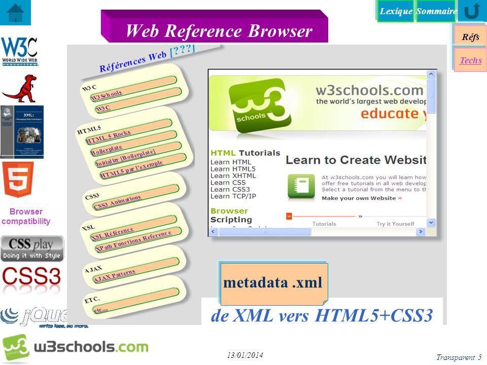 Browser compatibility Réfs Techs SommaireLexique Transparent 6 13/01/2014 Doc Example Browser de XML vers HTML5+CSS3+JS metadata.xml