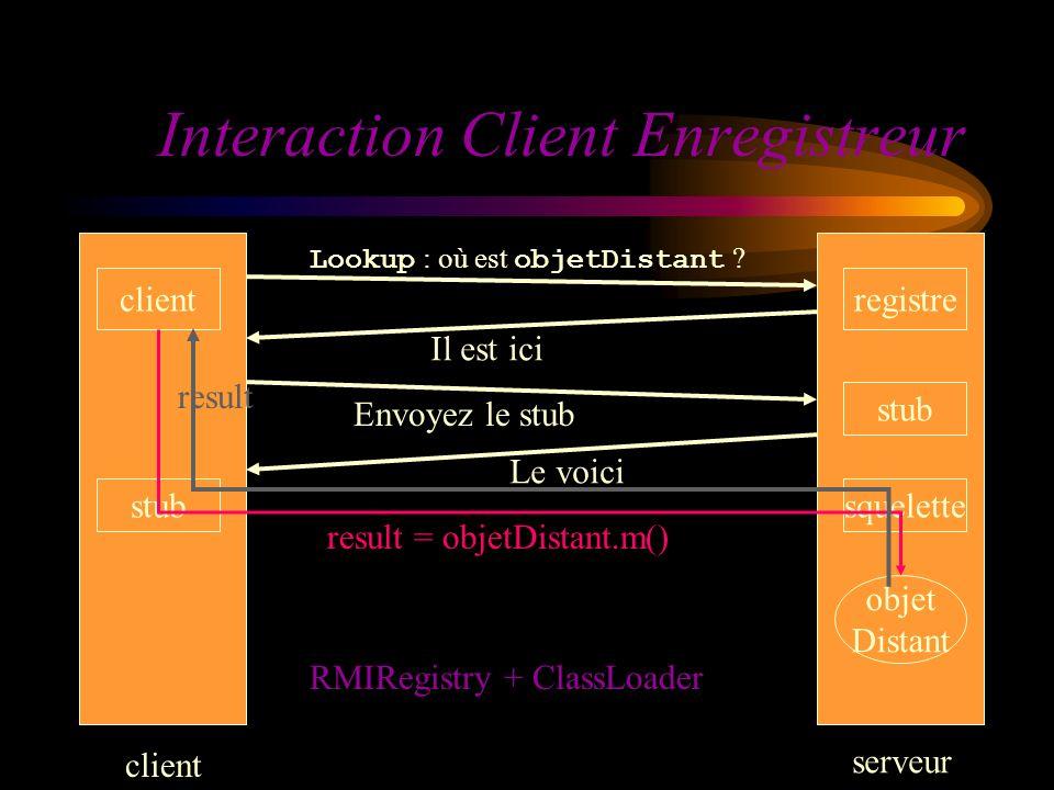 Interaction Client Enregistreur client serveur clientregistre Lookup : où est objetDistant ? stub Il est ici Envoyez le stub Le voici stubsquelette ob