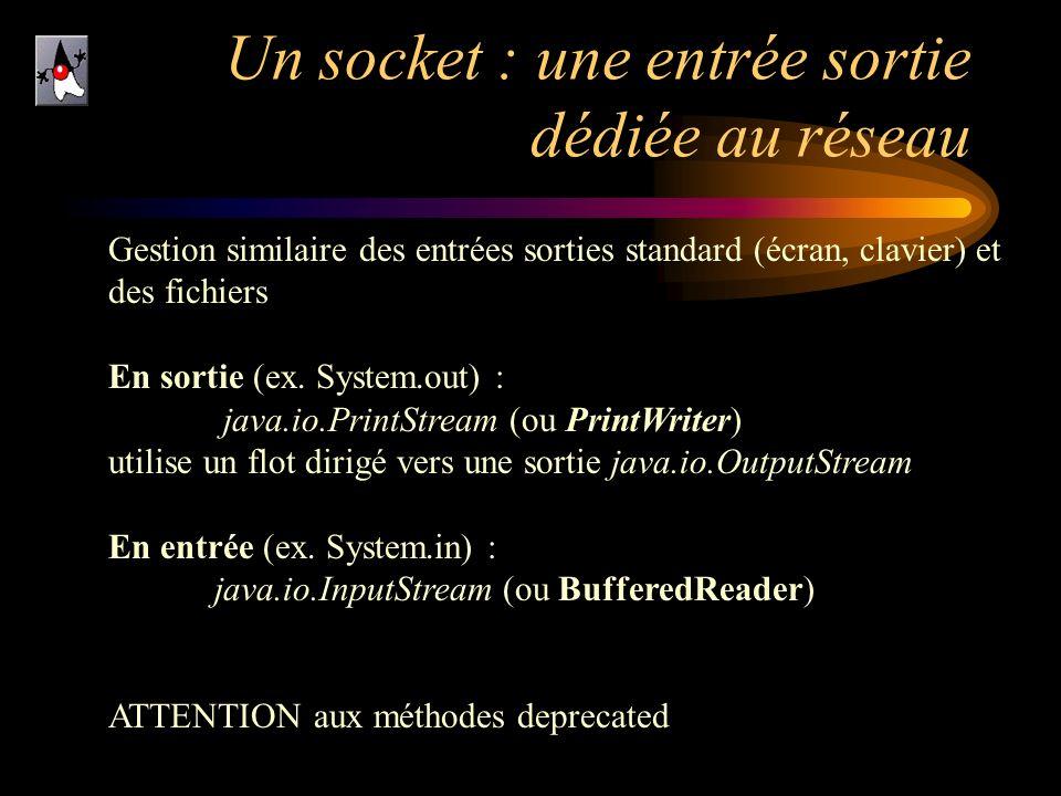 Un socket : une entrée sortie dédiée au réseau Gestion similaire des entrées sorties standard (écran, clavier) et des fichiers En sortie (ex. System.o