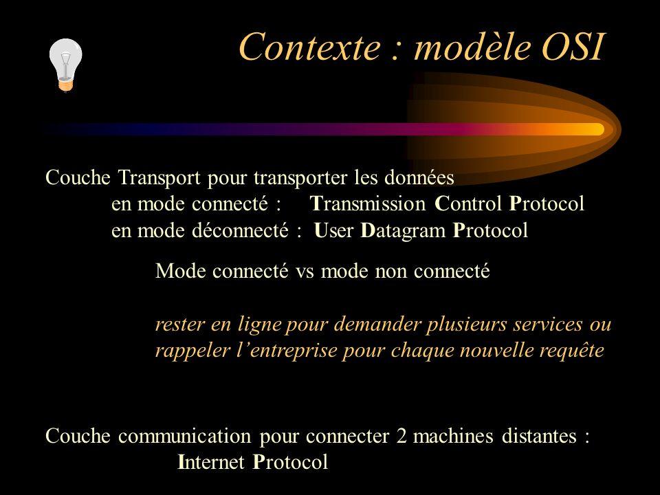 Contexte : modèle OSI Couche Transport pour transporter les données en mode connecté : Transmission Control Protocol en mode déconnecté : User Datagra