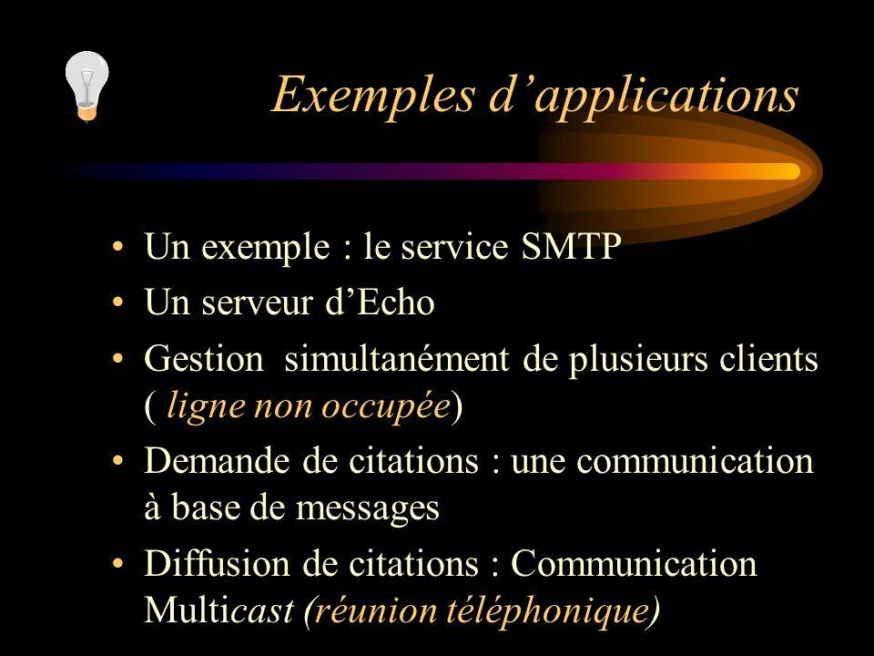 Exemples dapplications Un exemple : le service SMTP Un serveur dEcho Gestion simultanément de plusieurs clients ( ligne non occupée) Demande de citati
