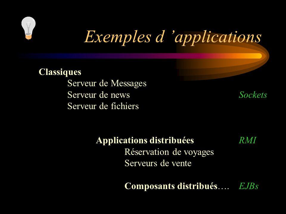 Exemples d applications Classiques Serveur de Messages Serveur de newsSockets Serveur de fichiers Applications distribuéesRMI Réservation de voyages S