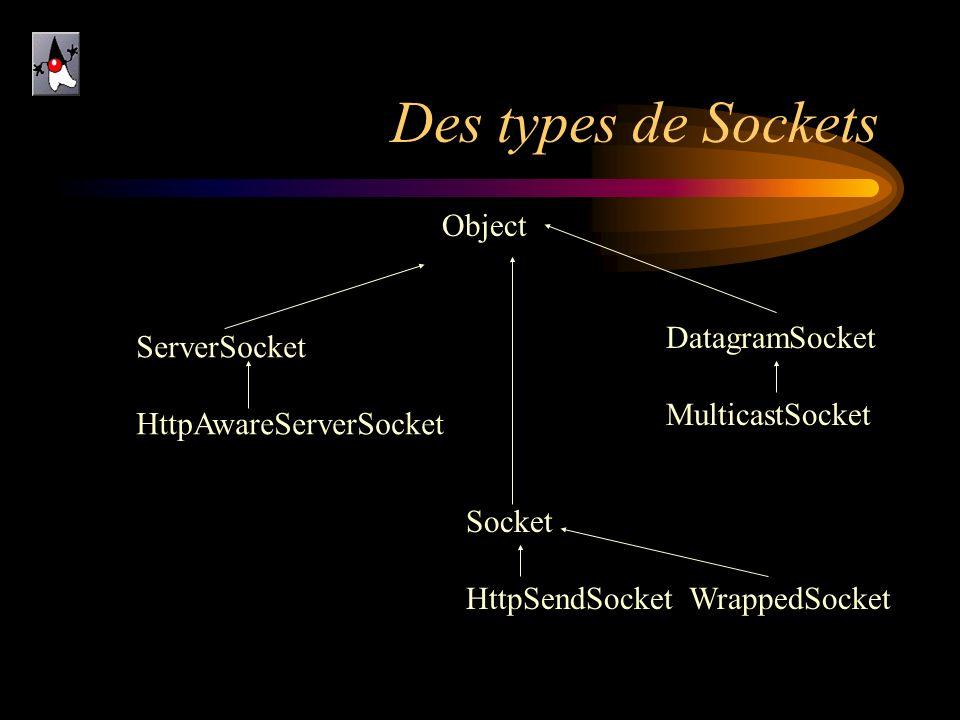 Des types de Sockets ServerSocket HttpAwareServerSocket DatagramSocket MulticastSocket Socket HttpSendSocket WrappedSocket Object
