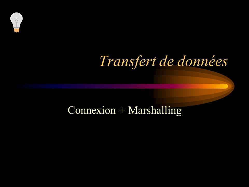 Transfert de données Connexion + Marshalling