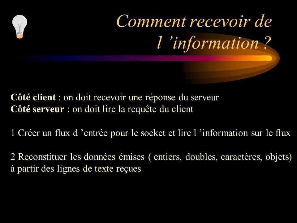 Comment recevoir de l information ? Côté client : on doit recevoir une réponse du serveur Côté serveur : on doit lire la requête du client 1 Créer un