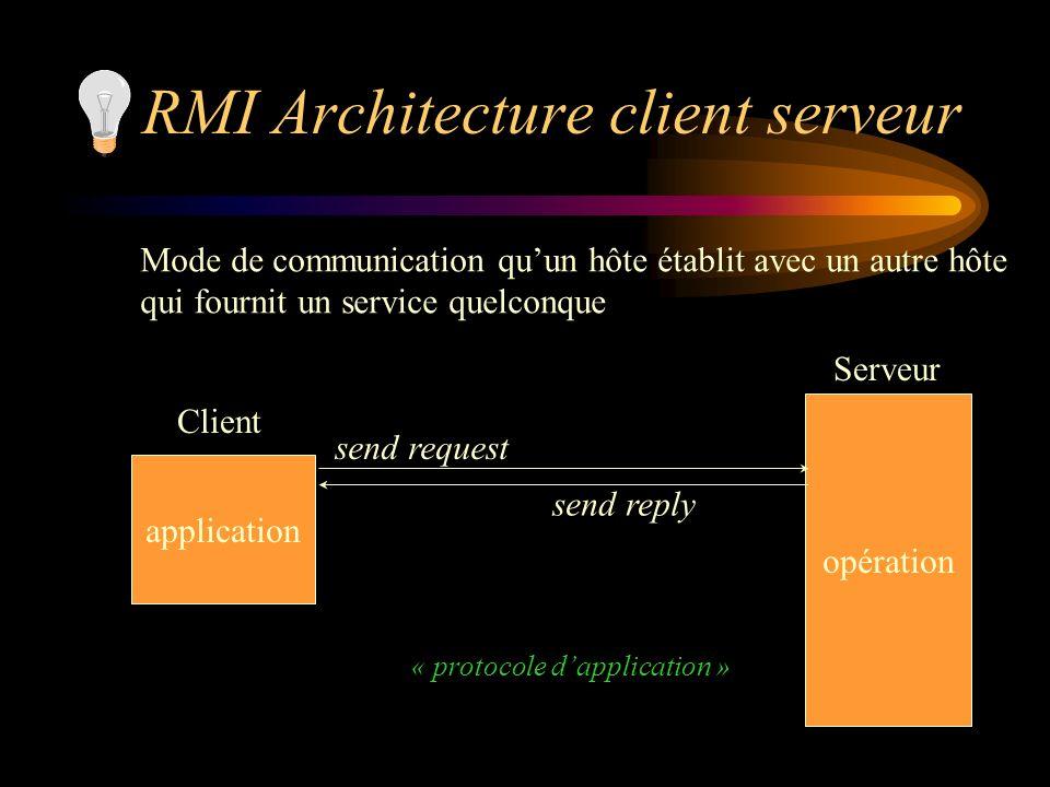 RMI Architecture client serveur Mode de communication quun hôte établit avec un autre hôte qui fournit un service quelconque application opération Cli