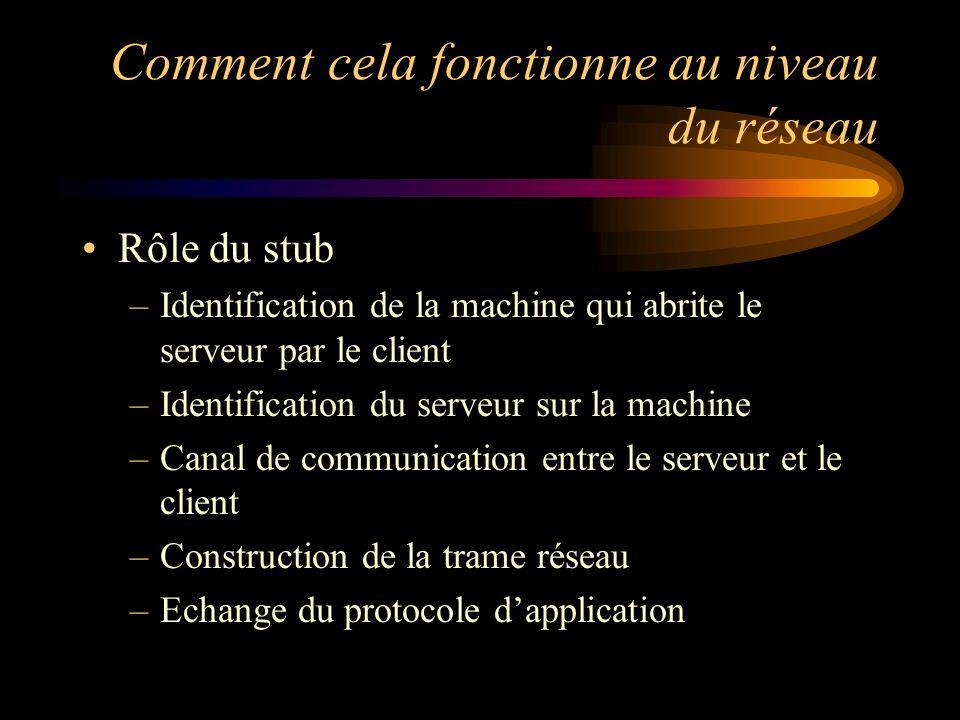 Comment cela fonctionne au niveau du réseau Rôle du stub –Identification de la machine qui abrite le serveur par le client –Identification du serveur