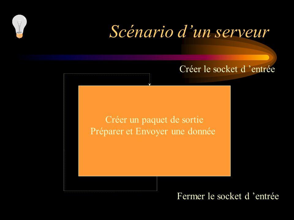 Créer un paquet de sortie Préparer et Envoyer une donnée Scénario dun serveur Fermer le socket d entrée Créer le socket d entrée