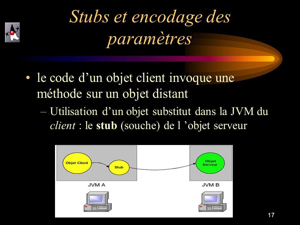 17 Stubs et encodage des paramètres le code dun objet client invoque une méthode sur un objet distant –Utilisation dun objet substitut dans la JVM du client : le stub (souche) de l objet serveur