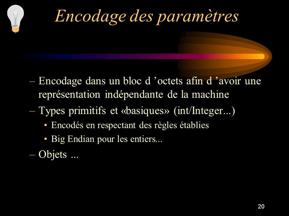 20 Encodage des paramètres –Encodage dans un bloc d octets afin d avoir une représentation indépendante de la machine –Types primitifs et «basiques» (int/Integer...) Encodés en respectant des règles établies Big Endian pour les entiers...