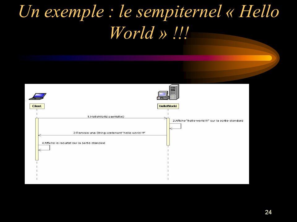 24 Un exemple : le sempiternel « Hello World » !!!